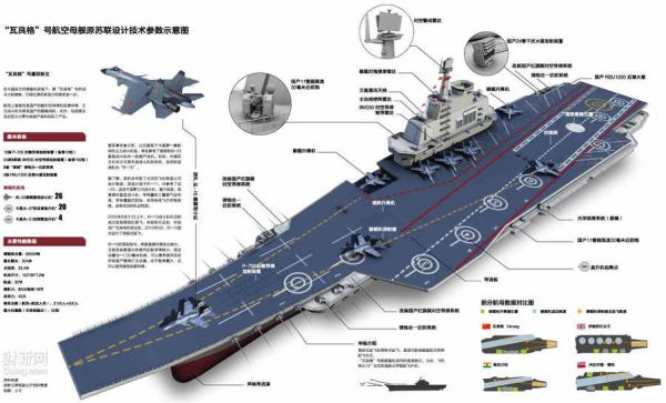Chinese Aircraft Carrier 03