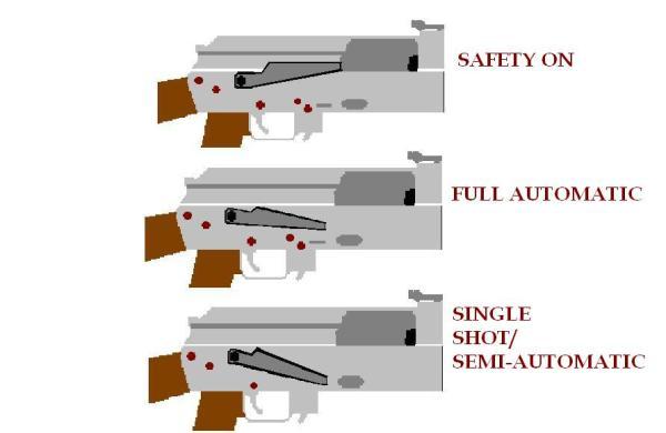 AK47 fire selector