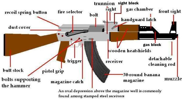 AK47 v2.1