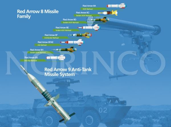 Chinese Norinco ATGM missile tree