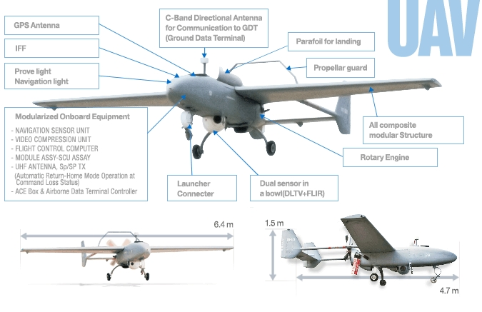 The Drone Index Kai Rq 101 Night Intruder 21st Century